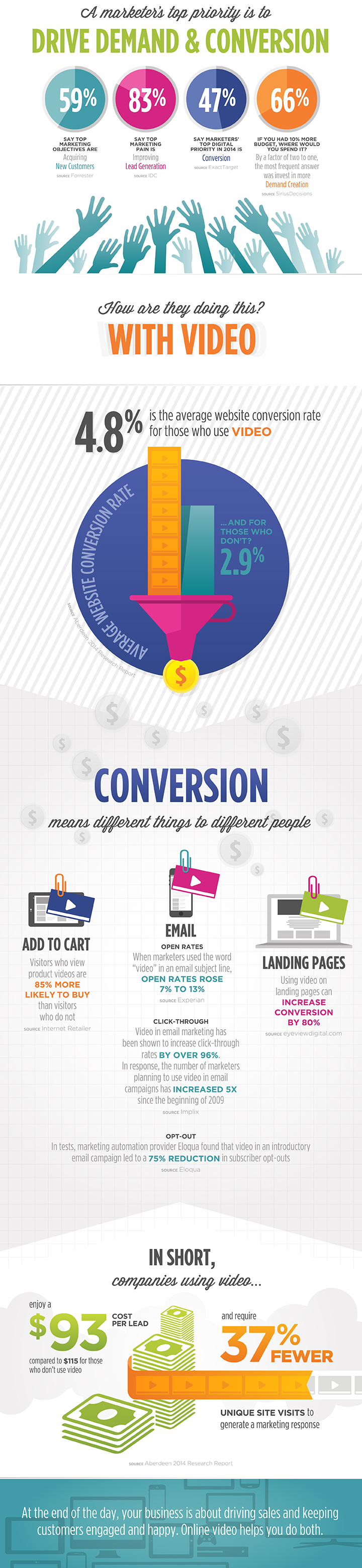 conversion-ig-webonly
